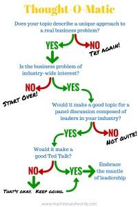Blog 7 chart